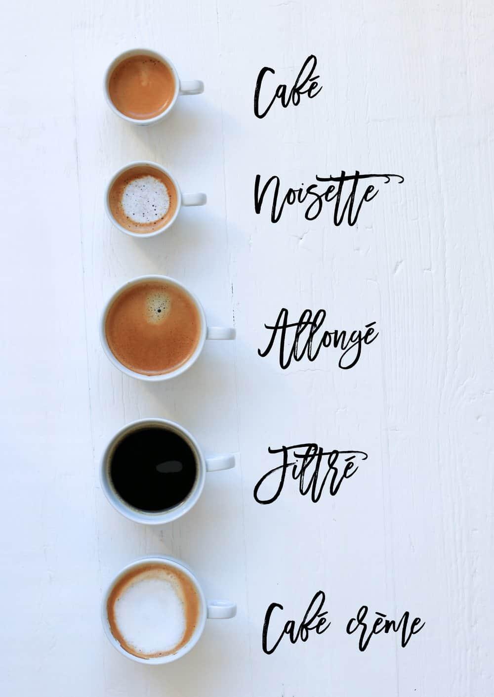 BUY How to Order Coffee in Paris