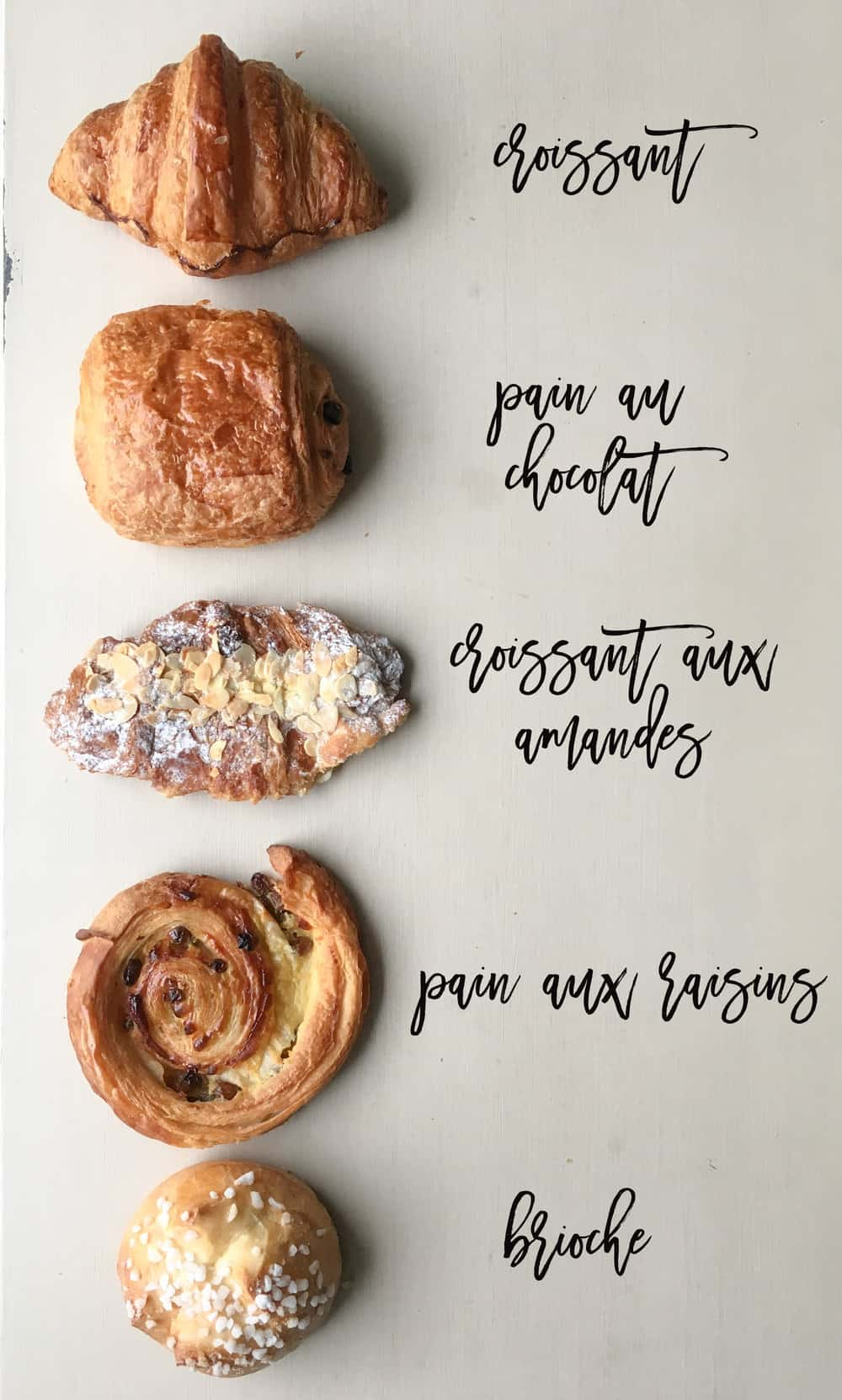 5 ways to order a Pastry in French
