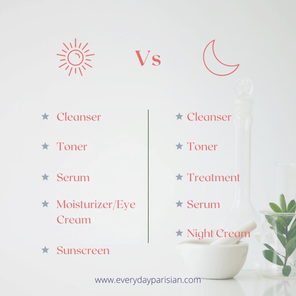morning versus night skin care routine